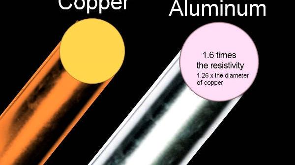 between copper vs aluminium AC